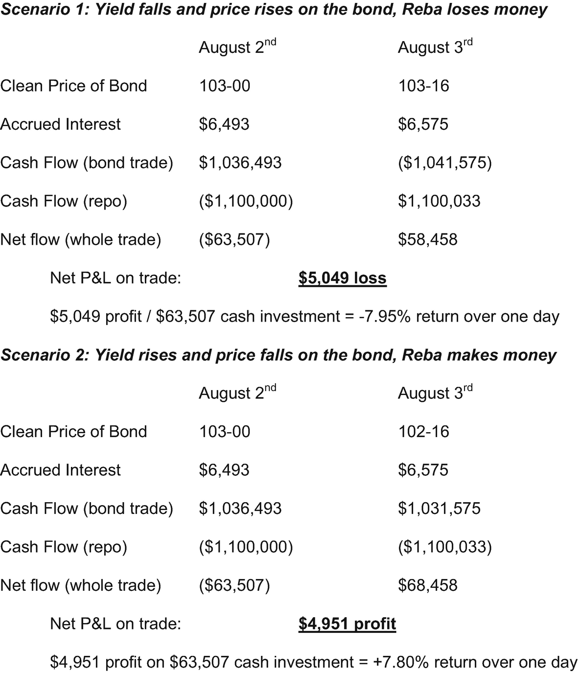 Bonds, Fixed Income, and Money Markets | SpringerLink