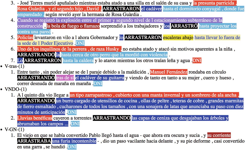 Framenet As A Resource To Teach Spanish As A Foreign