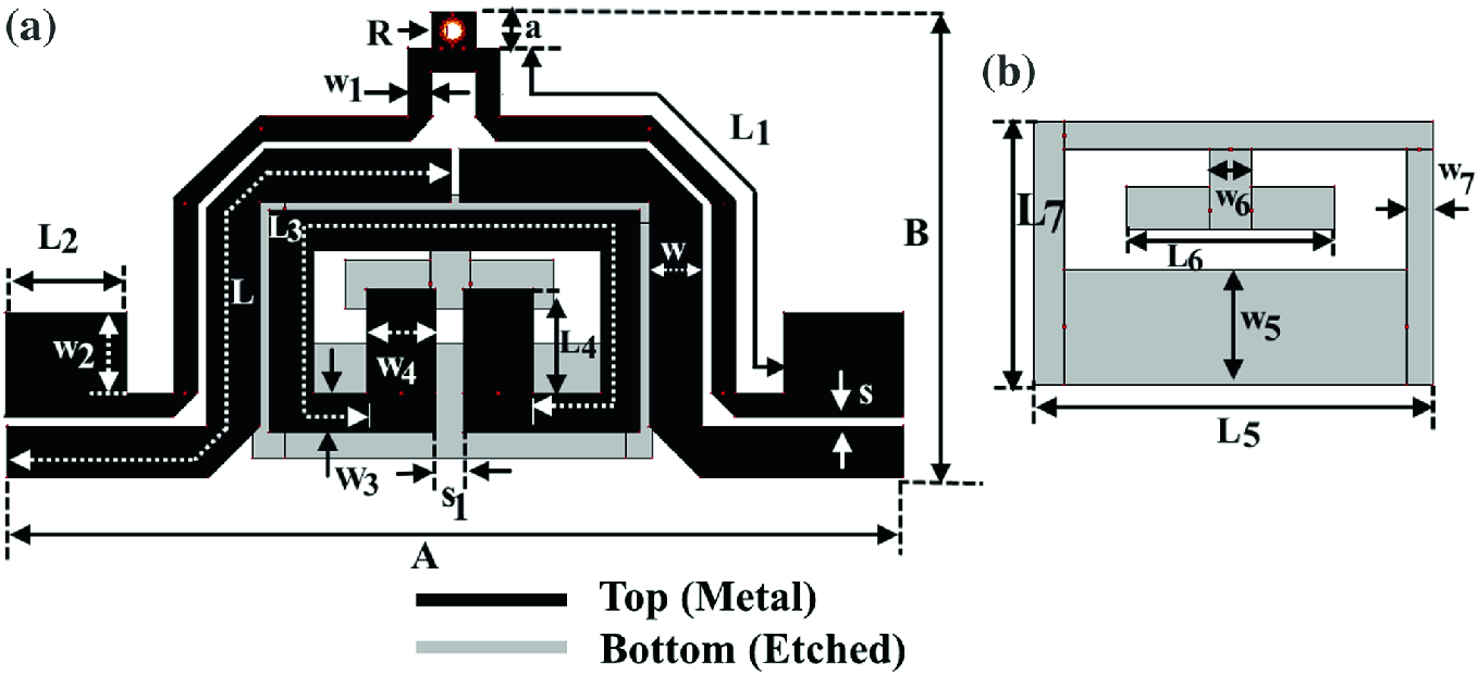 A Compact and High Selective Microstrip Dual-Band Bandpass