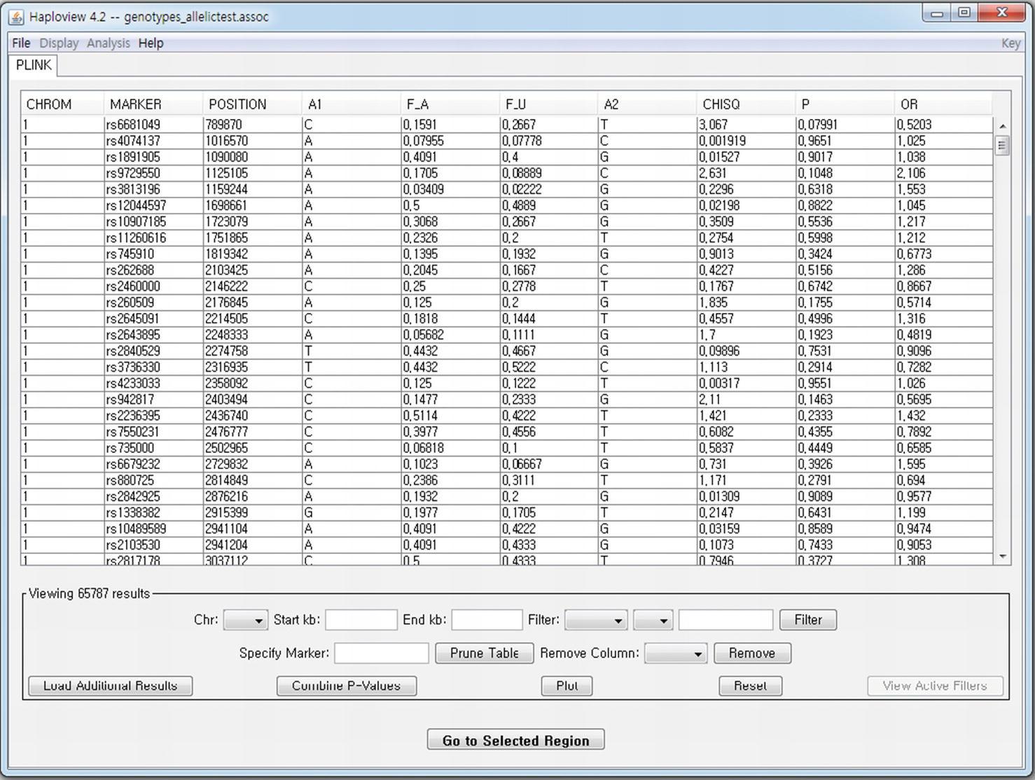 GWAS Data Analysis   SpringerLink