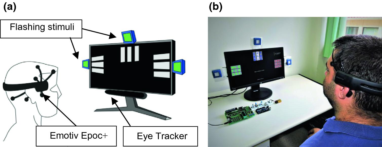 A Novel Digital Speller Based on a Hybrid Brain Computer Interface