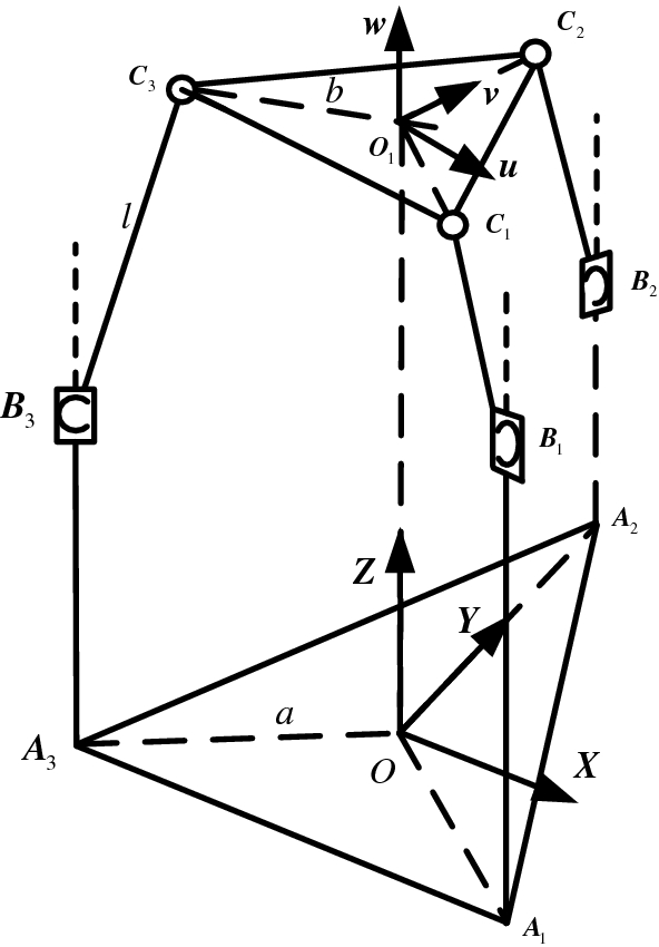 An Experimental Study on Dynamic Parameters Identification