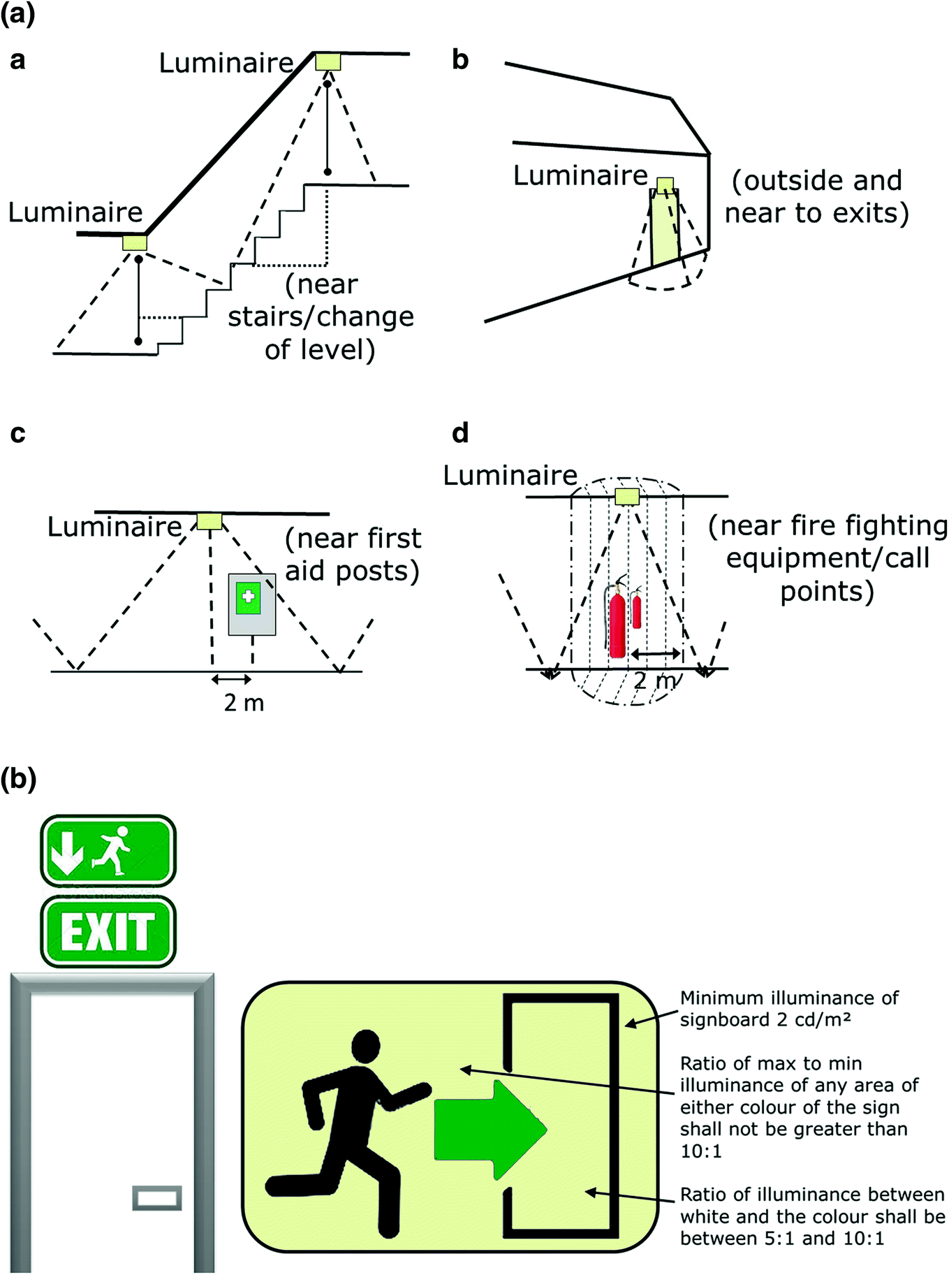Lighting Systems | SpringerLink