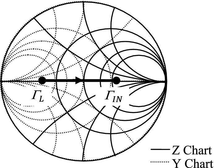 Shottkey Diode Schematic Symbols
