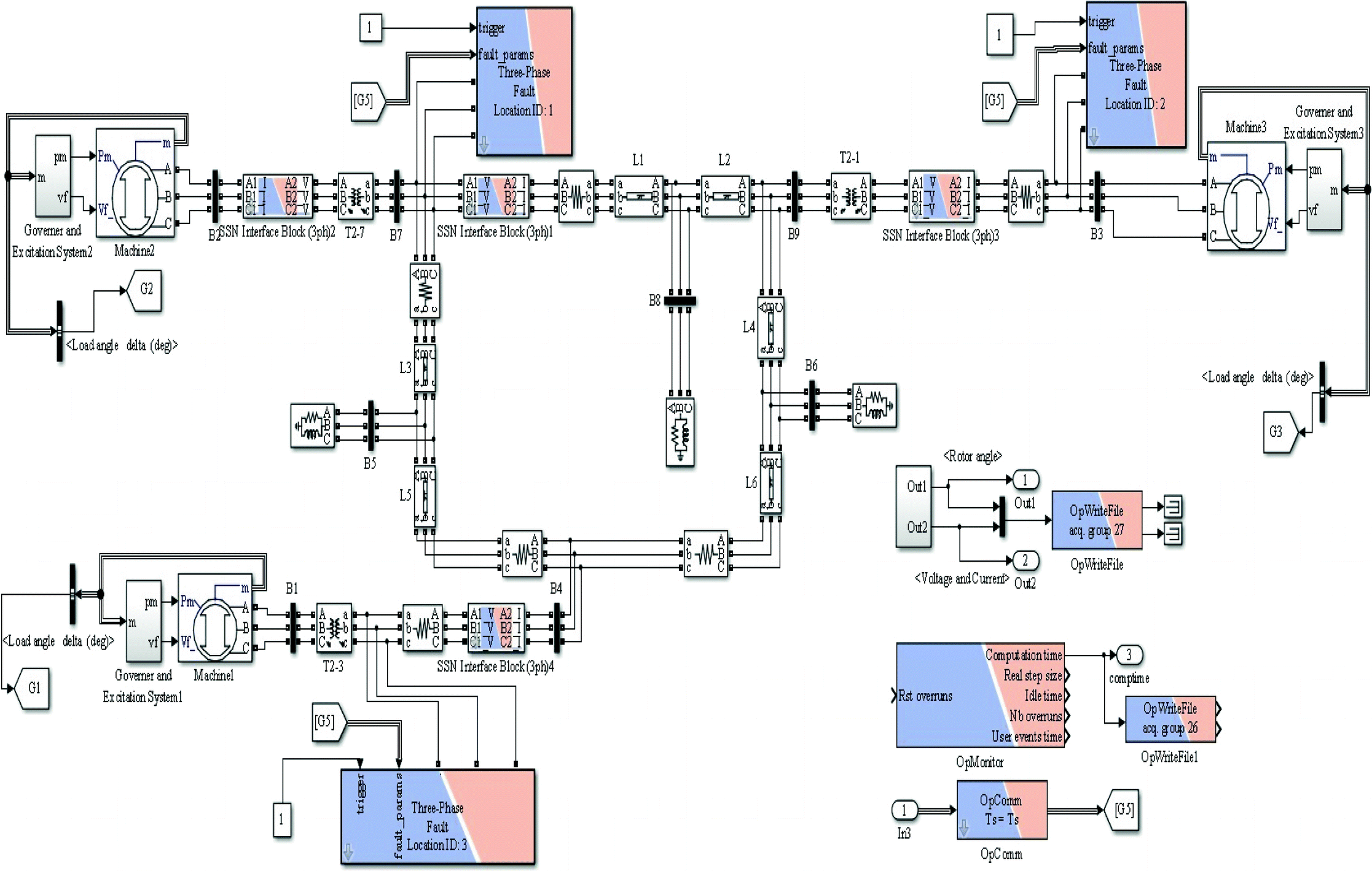 Real Time Simulation of IEEE 9 Bus System for Fault Analysis Using