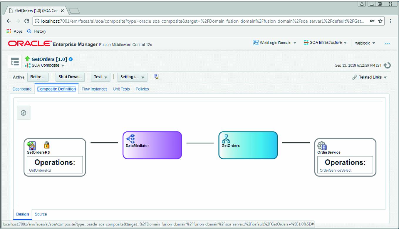 Webservice Security | SpringerLink