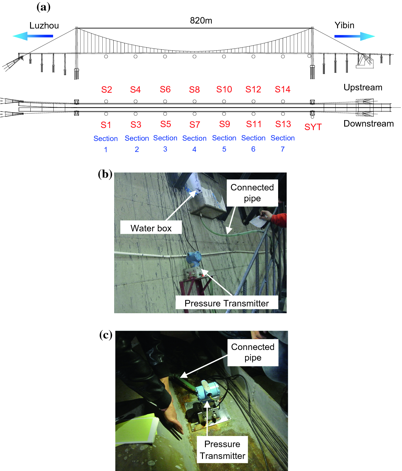 Vertical Deflection Monitoring of Main Girder | SpringerLink