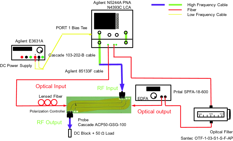 Cmos Compatible Silicon Electro Optic Modulator Springerlink Electronic Circuit Analysis And Design Neamen Ebook Open Image In New Window