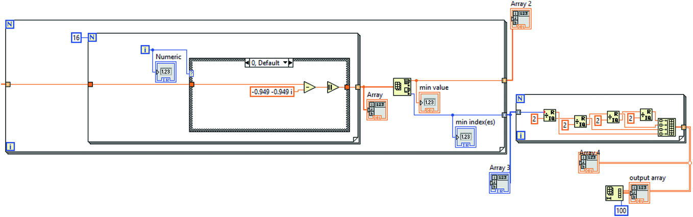 LabVIEW-Based Software and Hardware Implementation of 16-QAM Modem