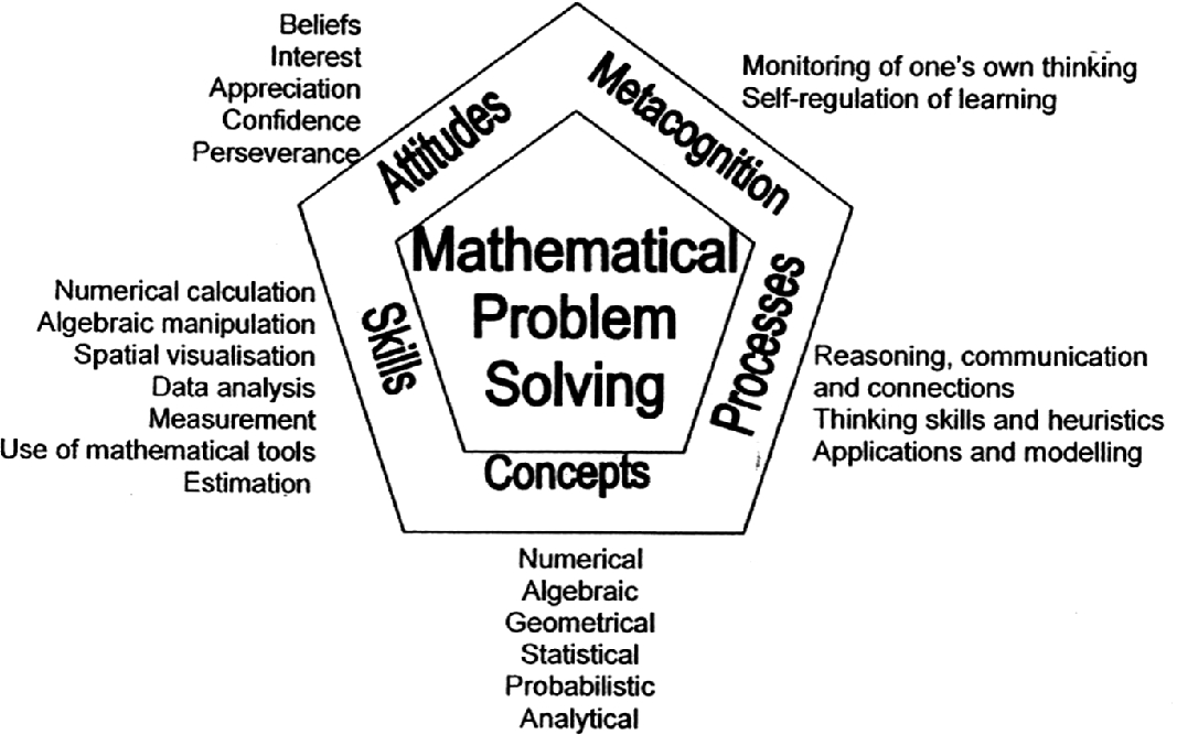 The Intended School Mathematics Curriculum | SpringerLink