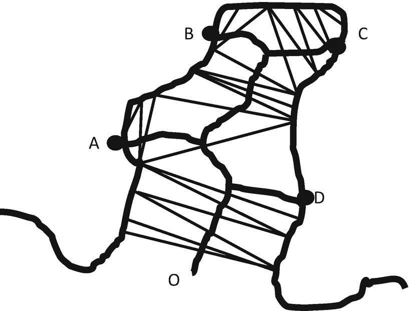 Description And Generalization Of Contour Lines