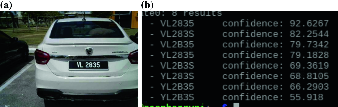 Development of Automated Gate Using Automatic License Plate