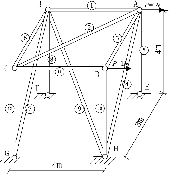 Base Force Element Method For Space Truss