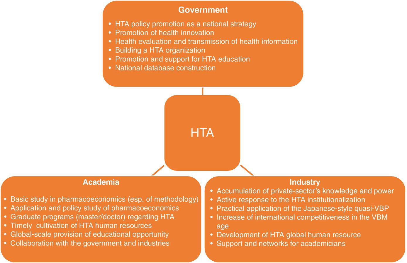 New HTA Policy in Japan | SpringerLink
