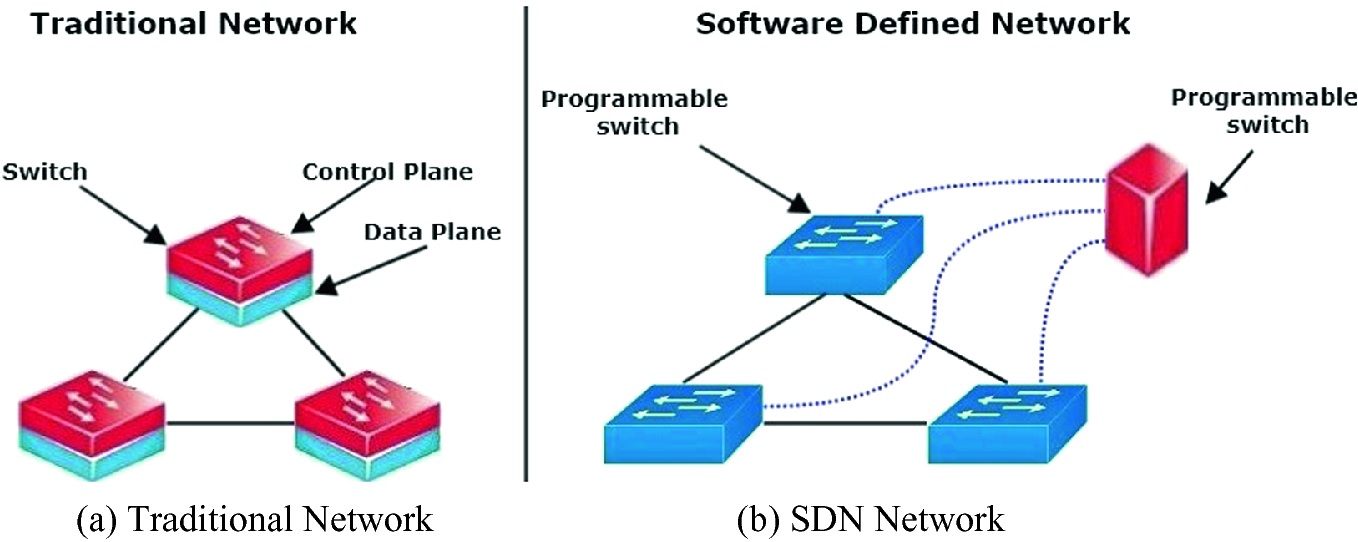 Weighted Round-Robin Load Balancing Algorithm for Software-Defined