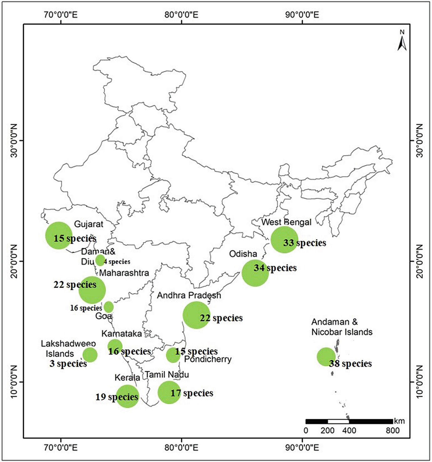 Current Understanding of the Mangrove Forests of India ... on