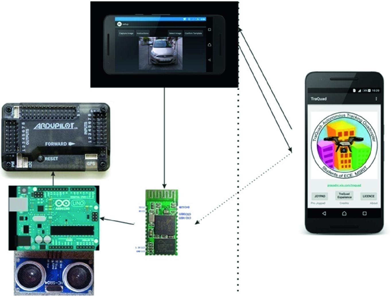 Single Horizontal Camera-Based Object Tracking Quadcopter Using