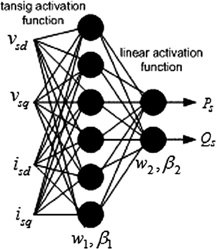 Single Phase Ac Motor Theory