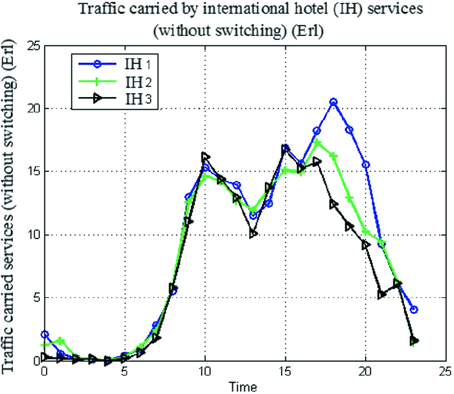 Wireless Resource Management for Green Communications   SpringerLink