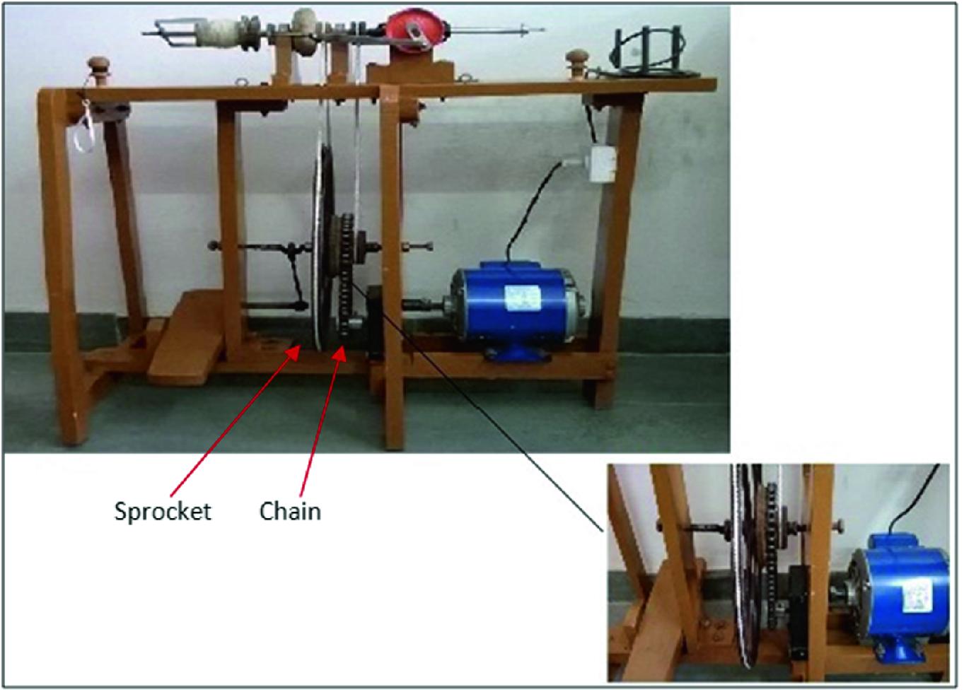 Development of Modified Bageshwari Wool Charkha | SpringerLink