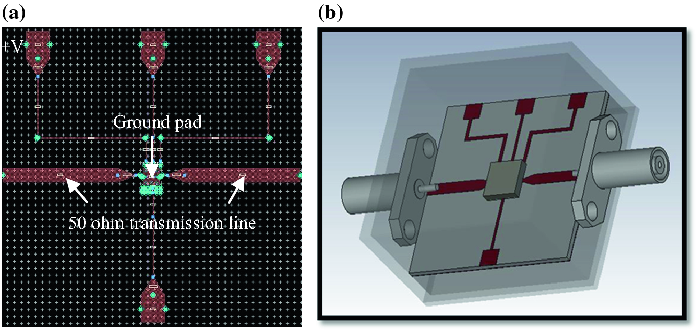 Characterization of Low Noise Amplifier (LNA) for mm-Wave