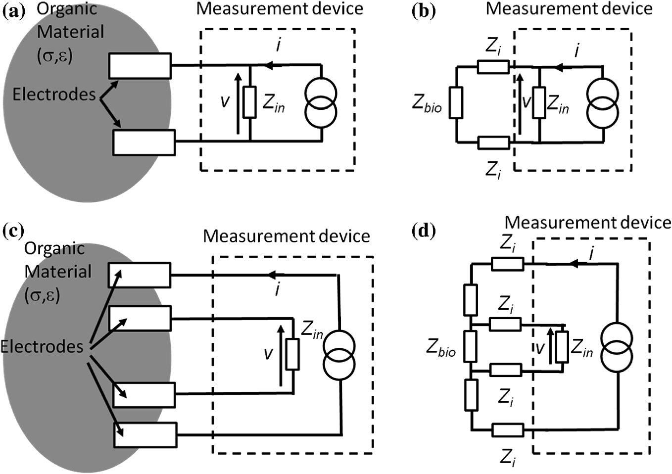 Electricity for Fluidics and Bio-Devices | SpringerLink