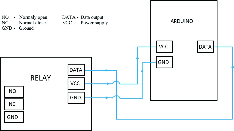 An Arduino Micro-controller Operated Automobile Air