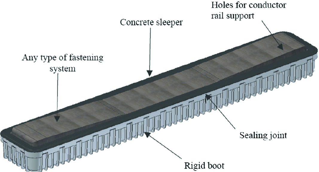 A Review on Vibration Generation Due to Subway Train and Mitigation