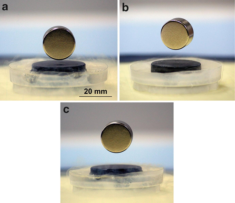 Levitation of Magnets above Superconductors   SpringerLink
