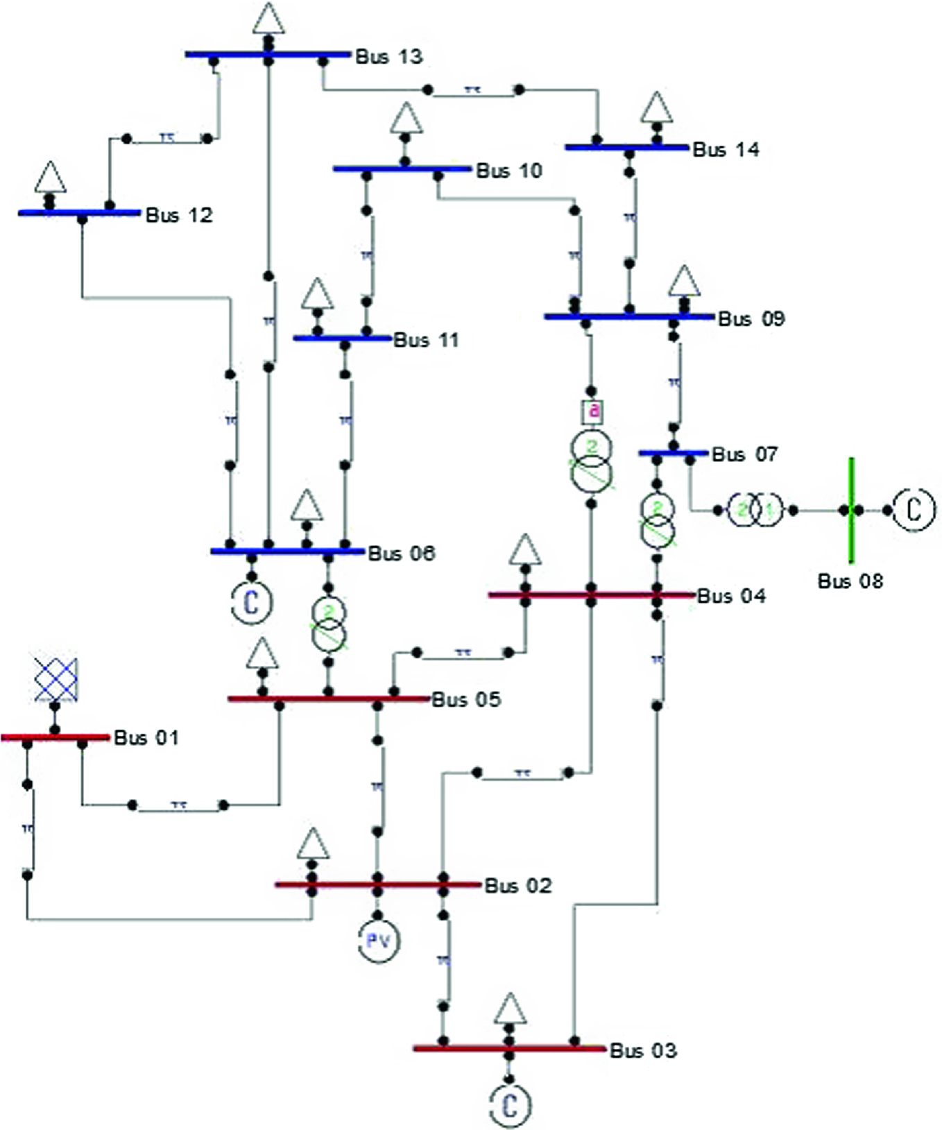 Enhancement of the Voltage Profile for an IEEE-14 Bus System