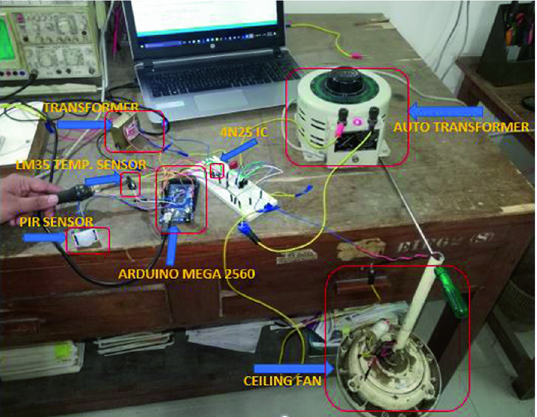 Microcontroller-Based Control of Ceiling Fans for Household Power
