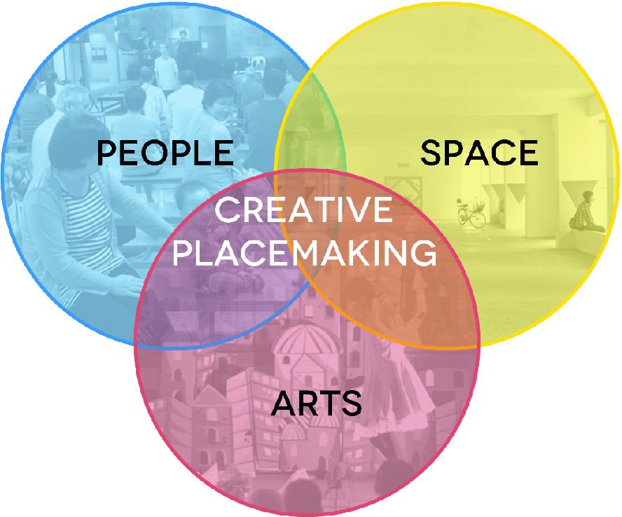 true blue me you diys for creatives 13 free home.htm bringing arts closer to local communities spatial opportunities  arts closer to local communities