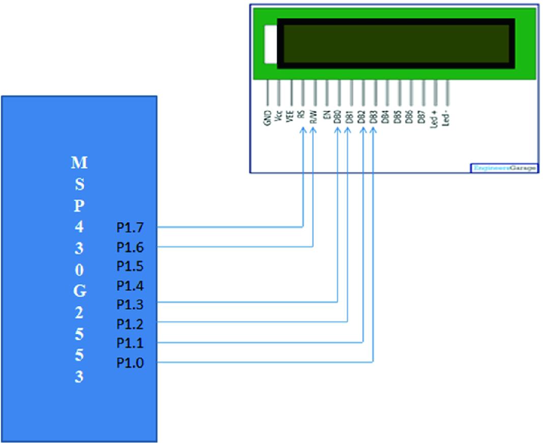 User Interface Design for MSP430 IoT Hardware | SpringerLink