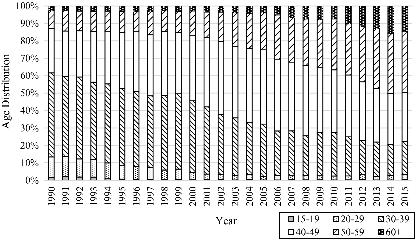 may 2014 c2 mark scheme ebook Hampton Bay Receiver M A Wiring Diagram on