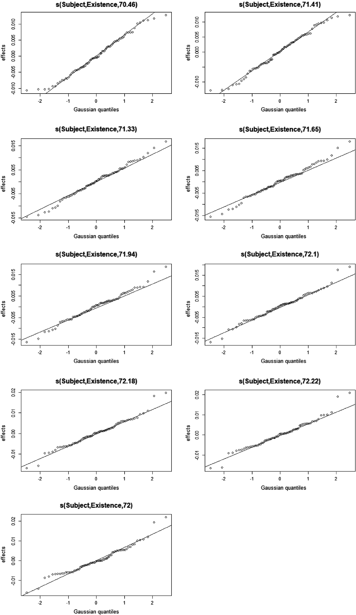 Sonority and Place Constraints in Phonotactics: Evidence from