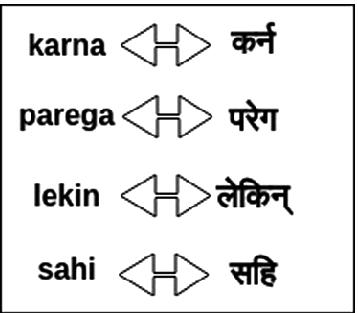 Analyzing Code-Switching Rules for English–Hindi Code-Mixed