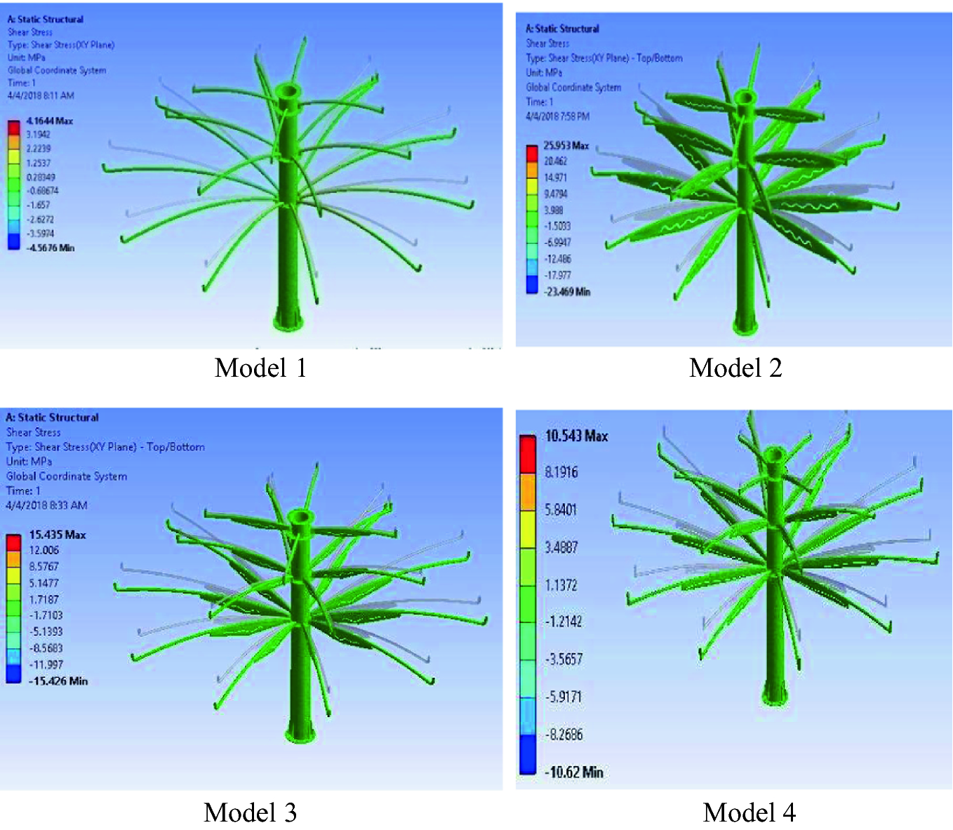 Design and Analysis on Structure of a Solar Tree for 3 kW