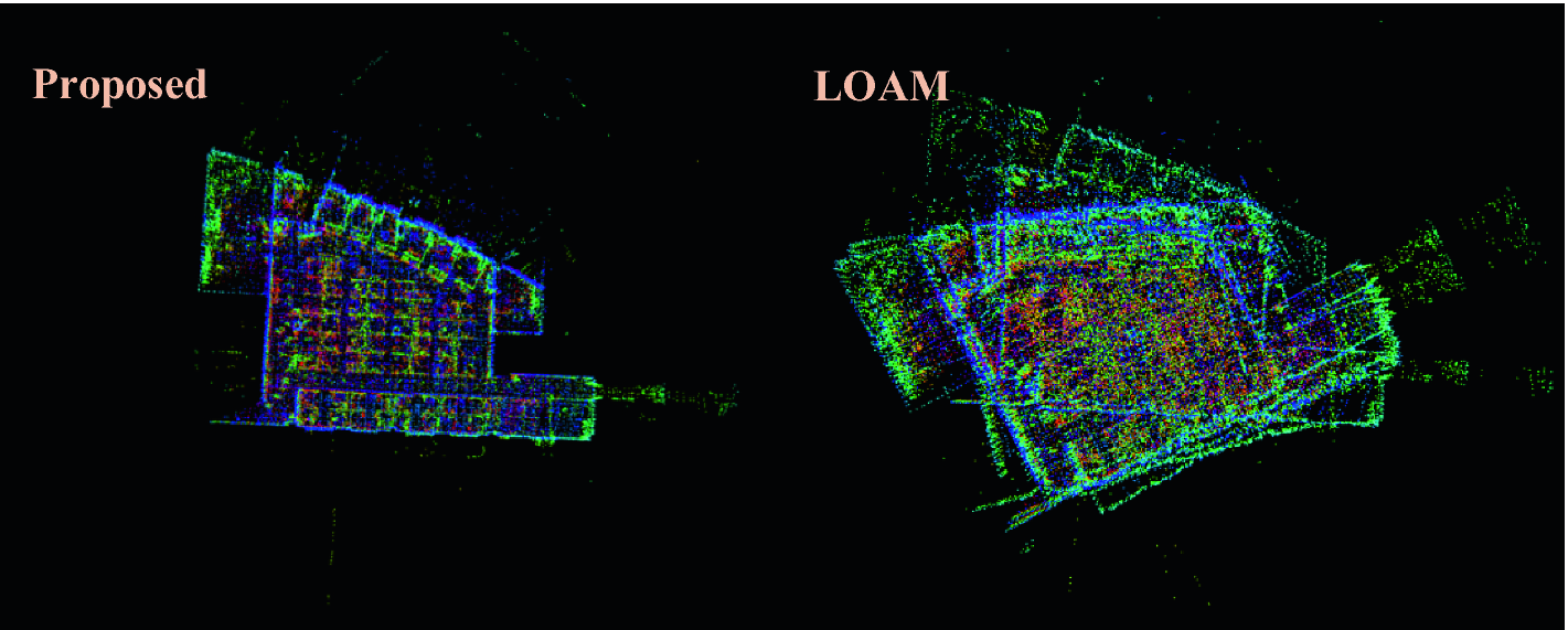 Trajectory Optimization of LiDAR SLAM Based on Local Pose