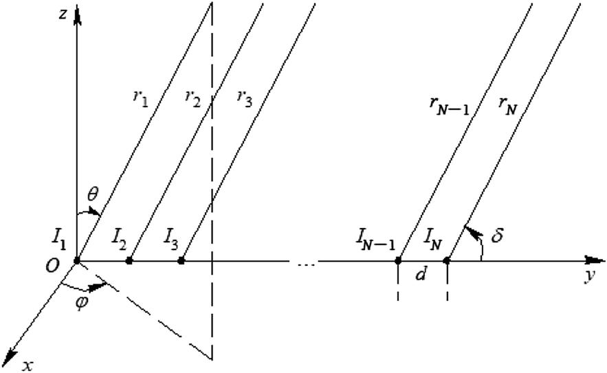Propagation Characteristics of Pseudolite Array Signals Indoors