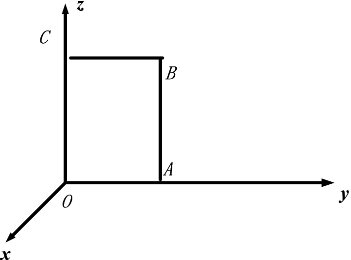 Fundamentals of Statics | SpringerLink