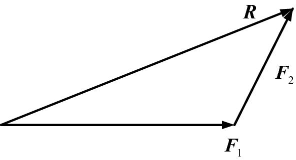 Fundamentals of Statics   SpringerLink