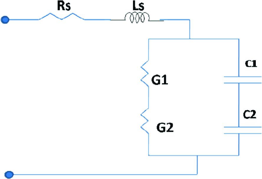 Planar Antenna | SpringerLink