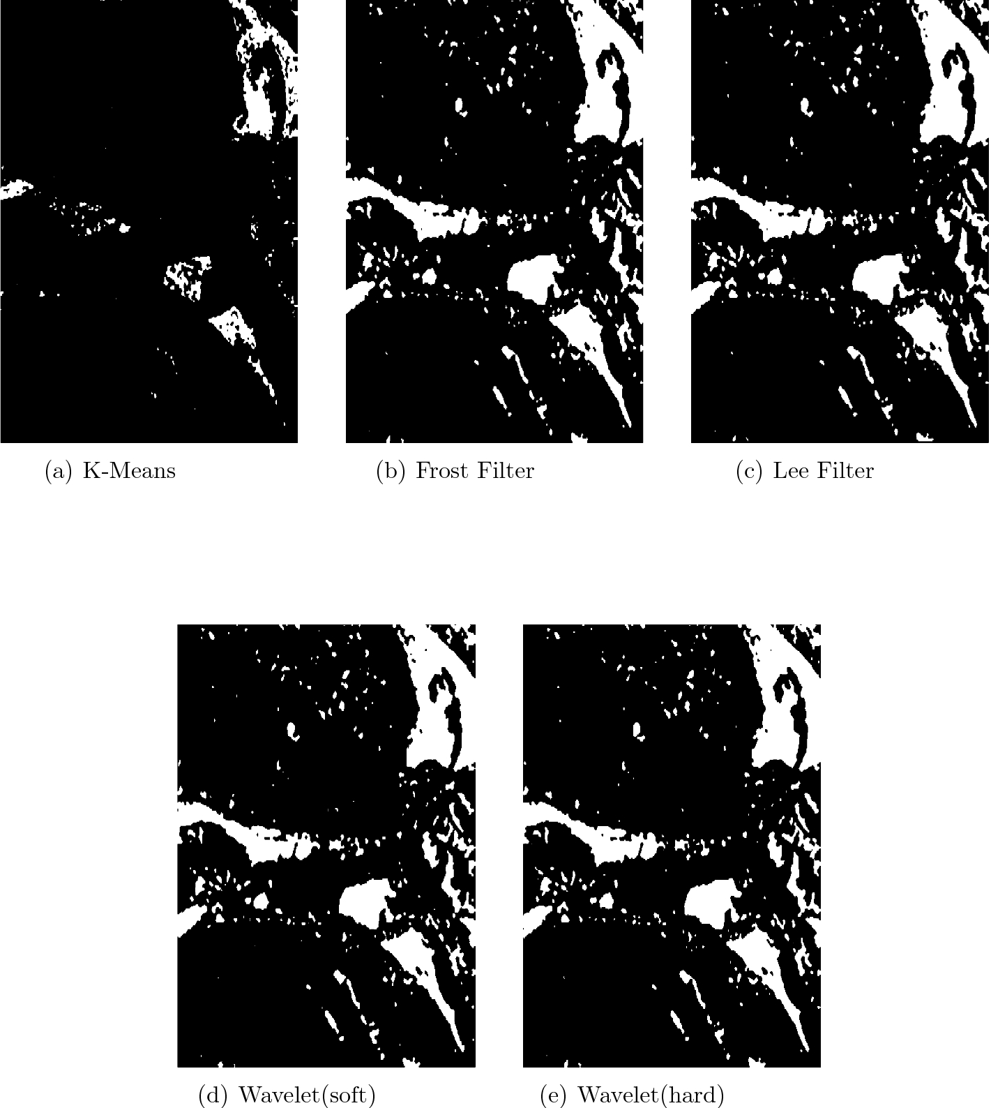 SAR Image Change Detection Using Several Filters Combined