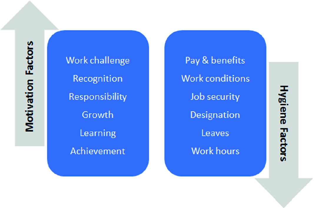 A Holistic Approach to Employee Engagement | SpringerLink
