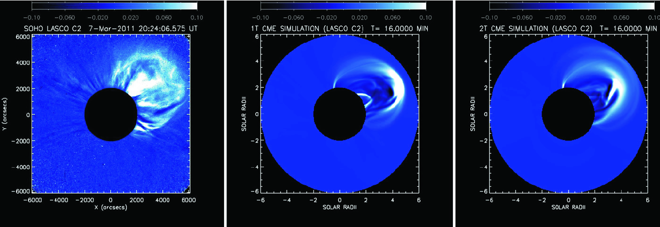 Current Status of MHD Simulations for Space Weather | SpringerLink