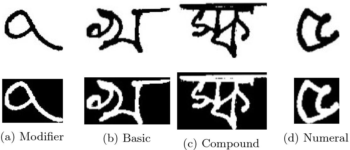 Ekush: A Multipurpose and Multitype Comprehensive Database