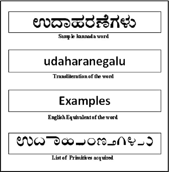 A Semi-automatic Methodology for Recognition of Printed Kannada