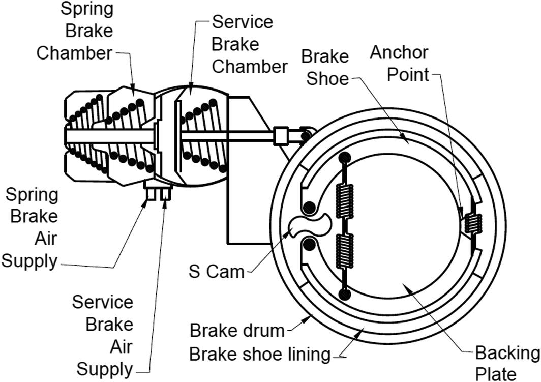 POWER BRAKE CHAMBER EXHAUST VACUUM BENDING TYPE