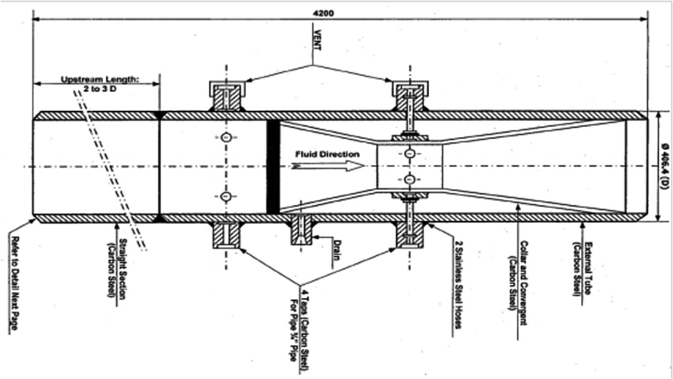 venturi diagram an optimum solutions for venturi used for main feedwater flowrate  an optimum solutions for venturi used