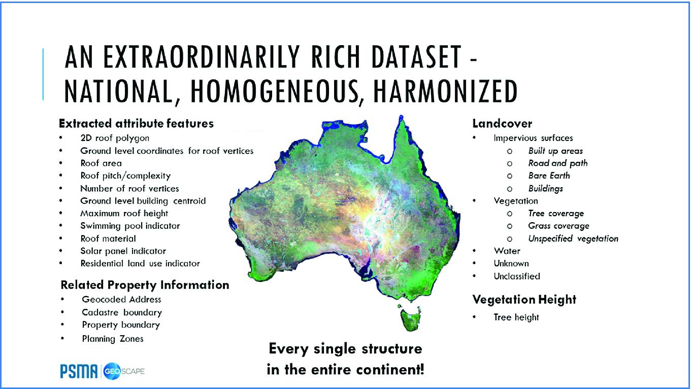 Digital Earth in Australia | SpringerLink